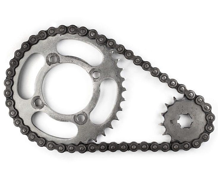 Řetězy a řetězová kola